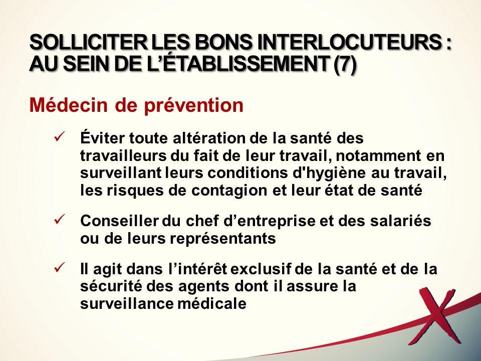 SOLLICITER LES BONS INTERLOCUTEURS : AU SEIN DE L'ÉTABLISSEMENT (7)