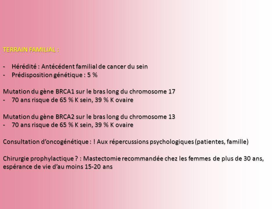 TERRAIN FAMILIAL : Hérédité : Antécédent familial de cancer du sein. Prédisposition génétique : 5 %