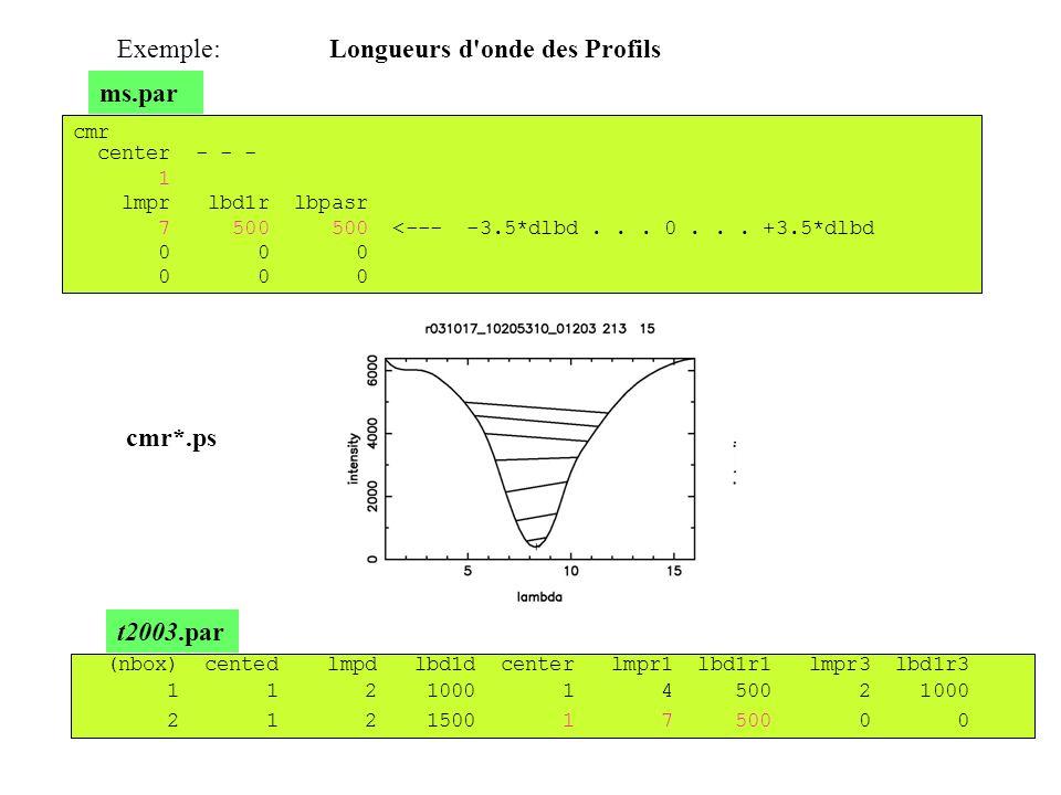 Exemple: Longueurs d onde des Profils
