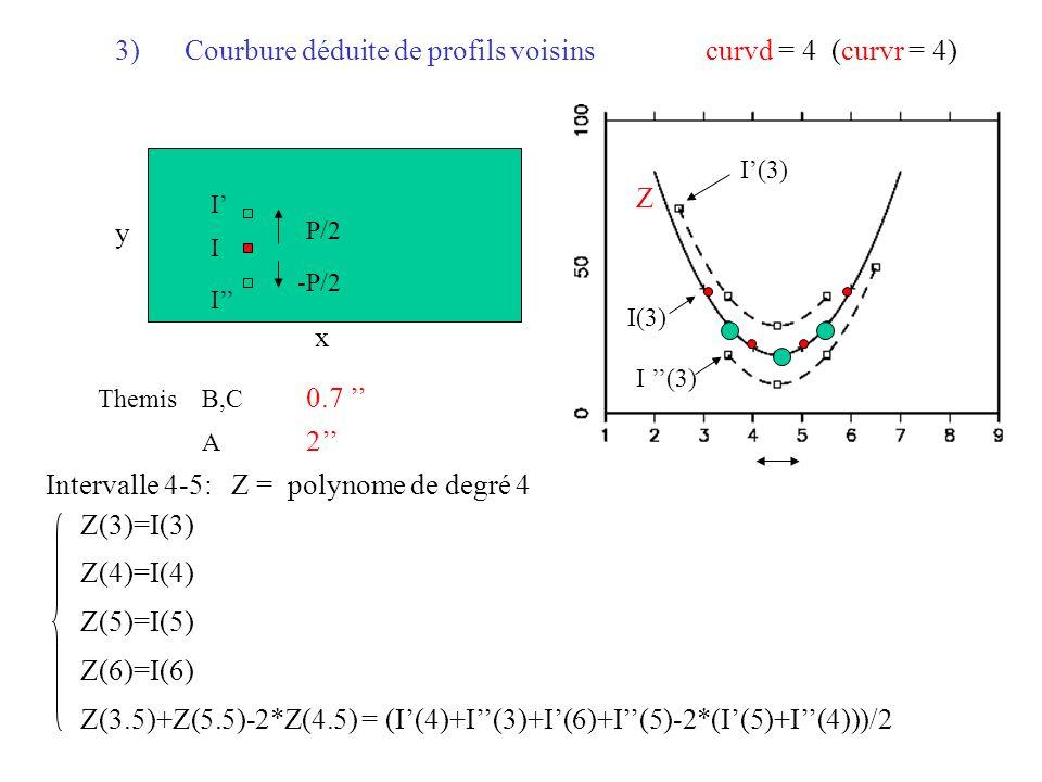 Courbure déduite de profils voisins curvd = 4 (curvr = 4)