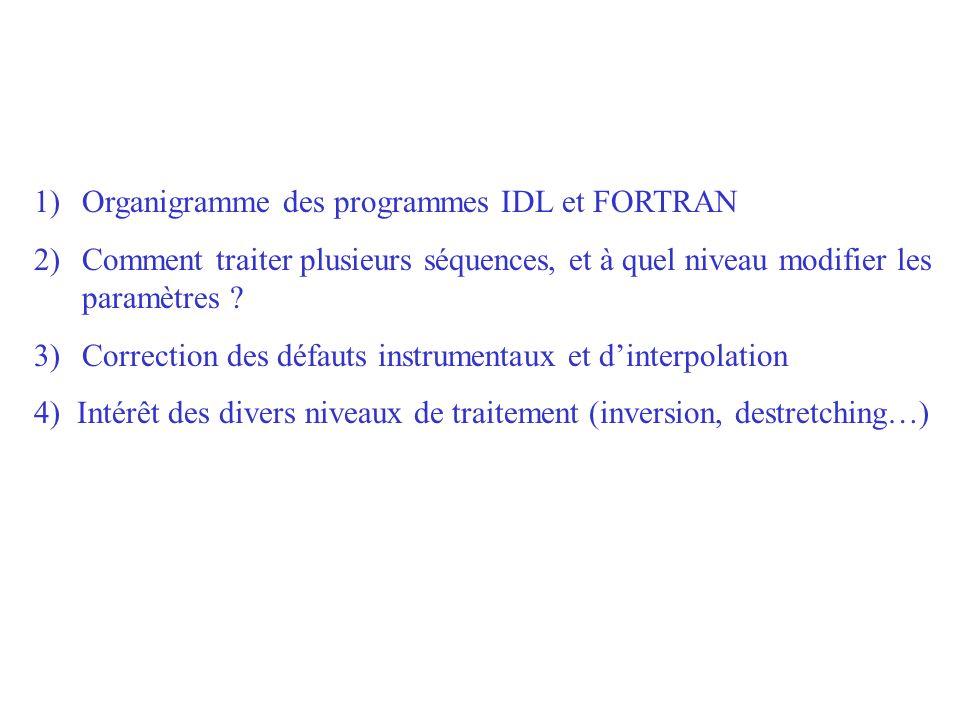 Organigramme des programmes IDL et FORTRAN