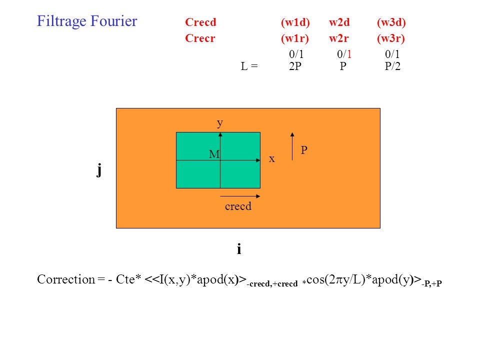 Filtrage FourierCrecd (w1d) w2d (w3d) Crecr (w1r) w2r (w3r) 0/1 0/1 0/1. L = 2P P P/2. y. P. M. x.