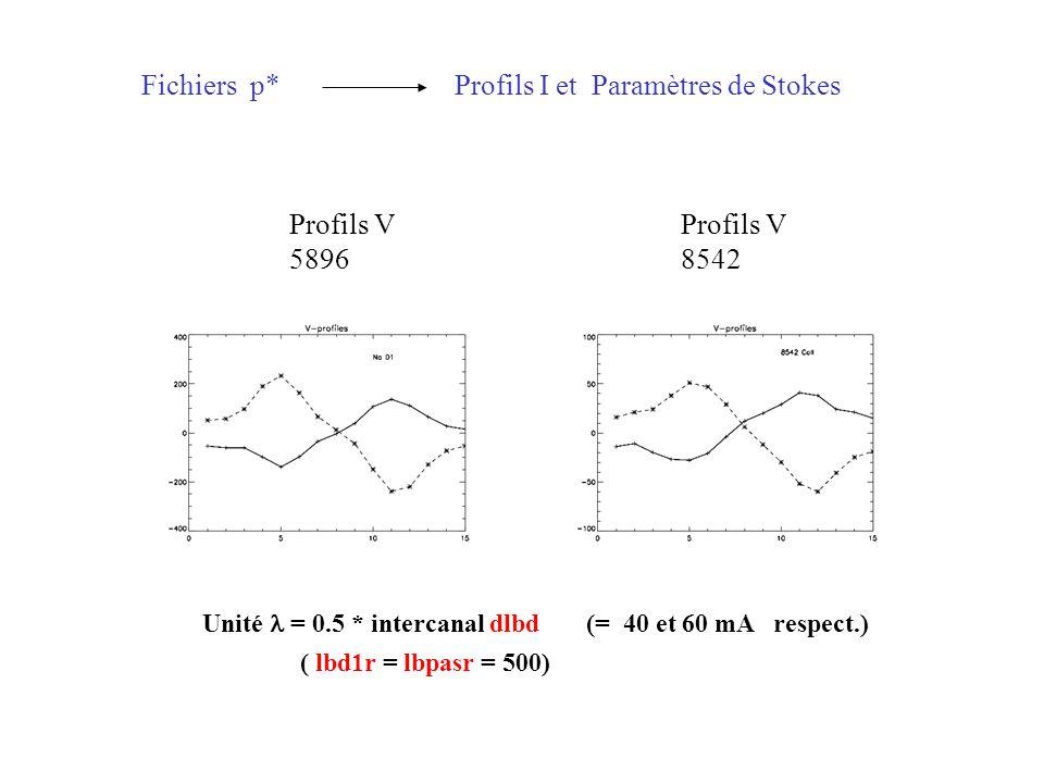 Fichiers p* Profils I et Paramètres de Stokes