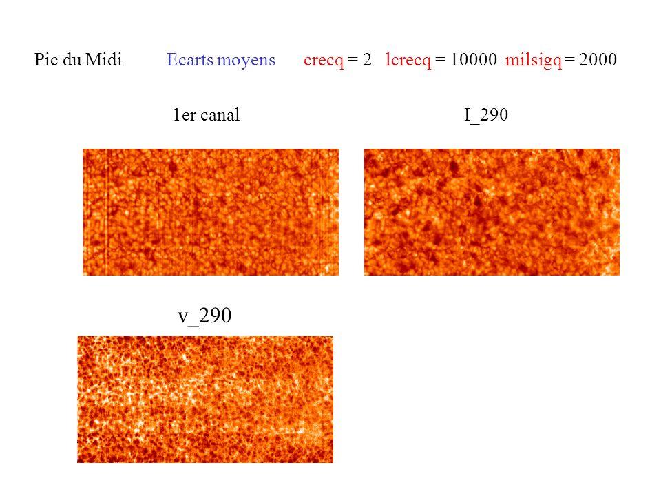 Pic du Midi Ecarts moyens crecq = 2 lcrecq = 10000 milsigq = 2000