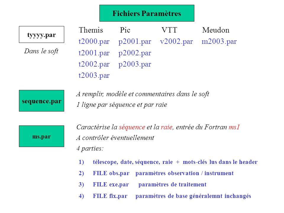 Fichiers Paramètres Themis Pic VTT Meudon