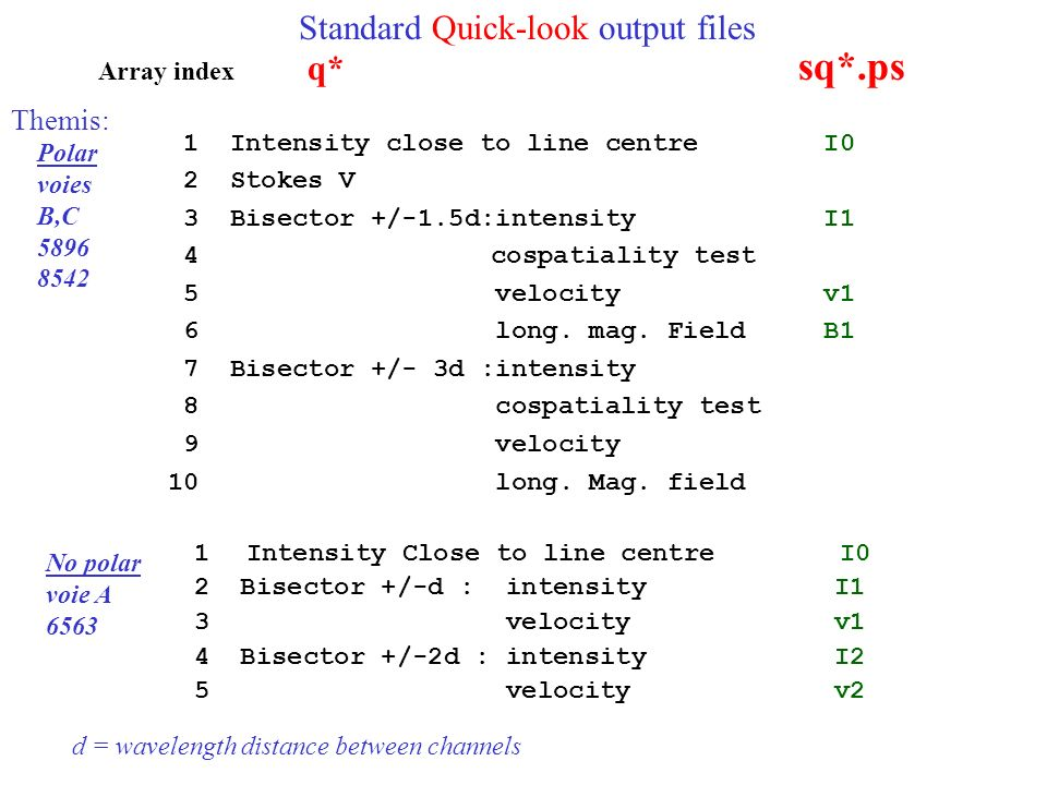 Standard Quick-look output files