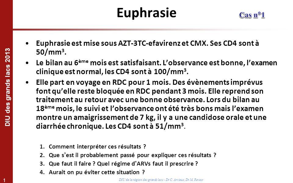 Euphrasie Cas n°1. Euphrasie est mise sous AZT-3TC-efavirenz et CMX. Ses CD4 sont à 50/mm3.