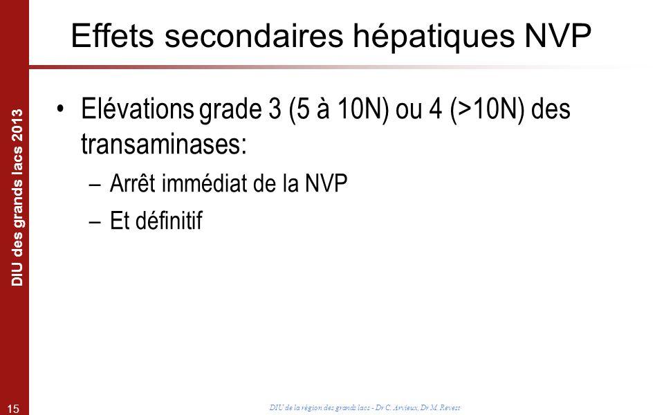 Effets secondaires hépatiques NVP