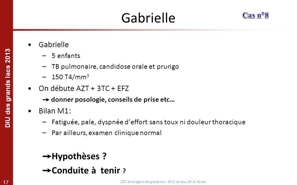 Gabrielle Hypothèses Conduite à tenir Gabrielle