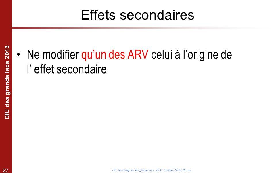 Effets secondaires Ne modifier qu'un des ARV celui à l'origine de l' effet secondaire 22