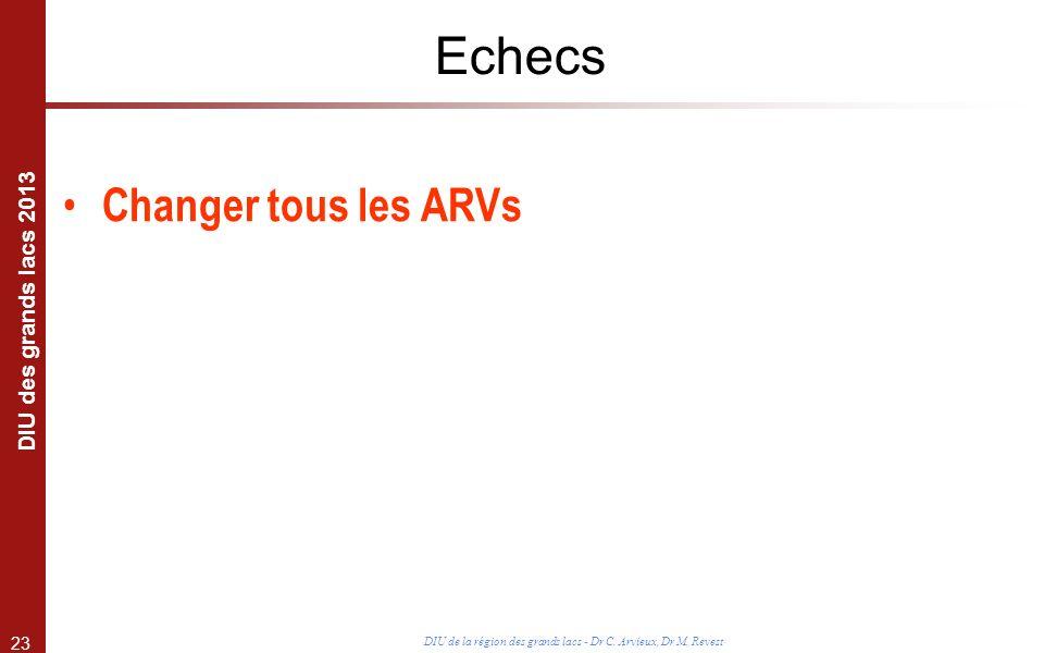 Echecs Changer tous les ARVs 23