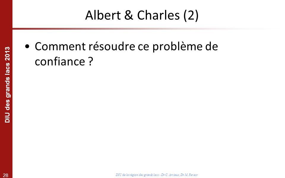 Albert & Charles (2) Comment résoudre ce problème de confiance