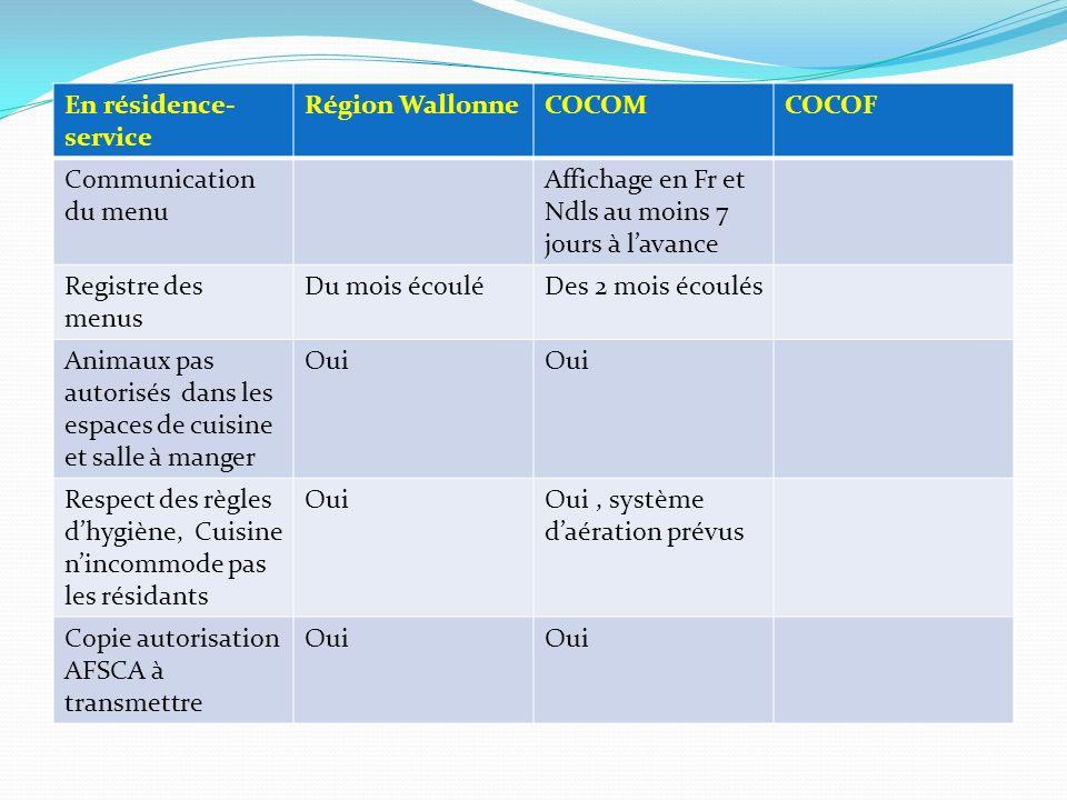 En résidence-service Région Wallonne. COCOM. COCOF. Communication du menu. Affichage en Fr et Ndls au moins 7 jours à l'avance.