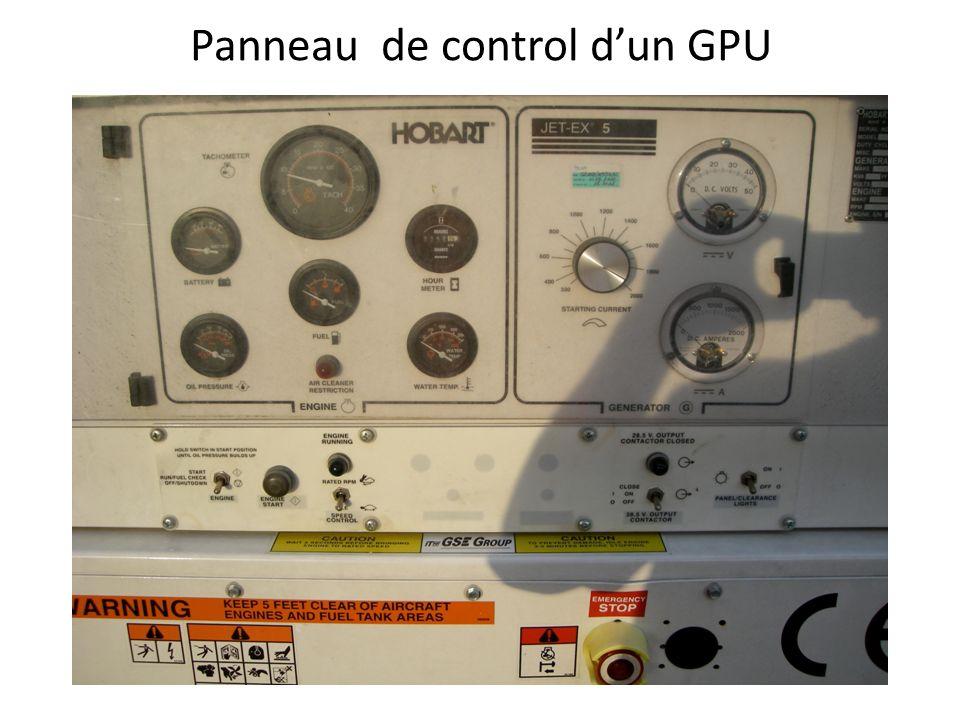 Panneau de control d'un GPU