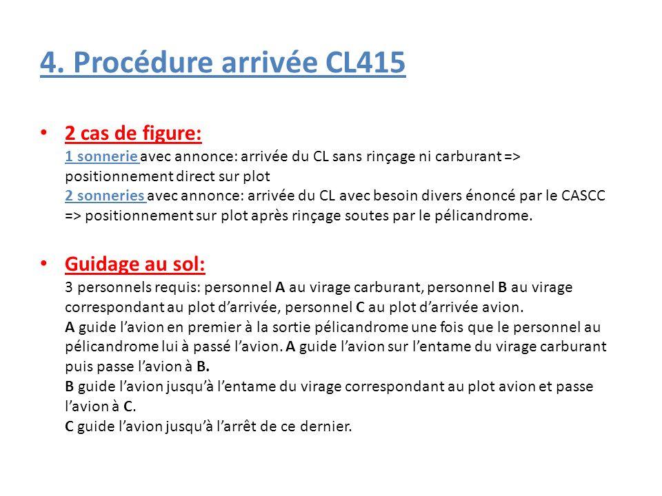 4. Procédure arrivée CL415