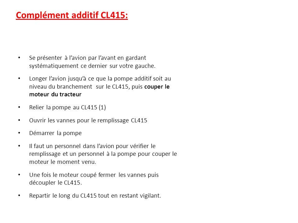 Complément additif CL415: