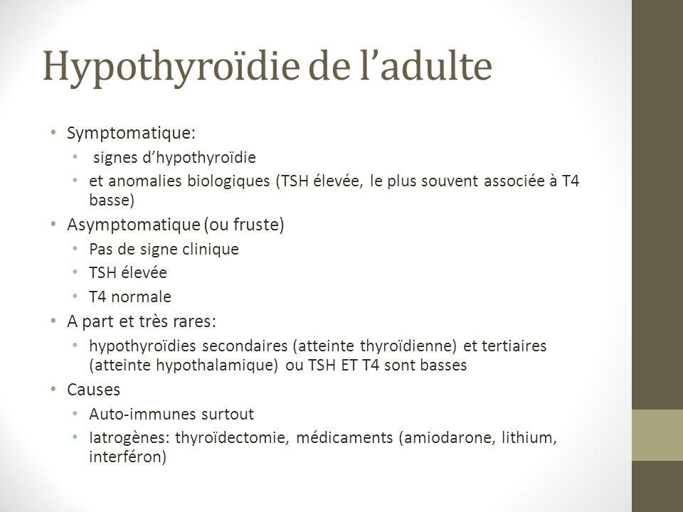 Hypothyroïdie de l'adulte