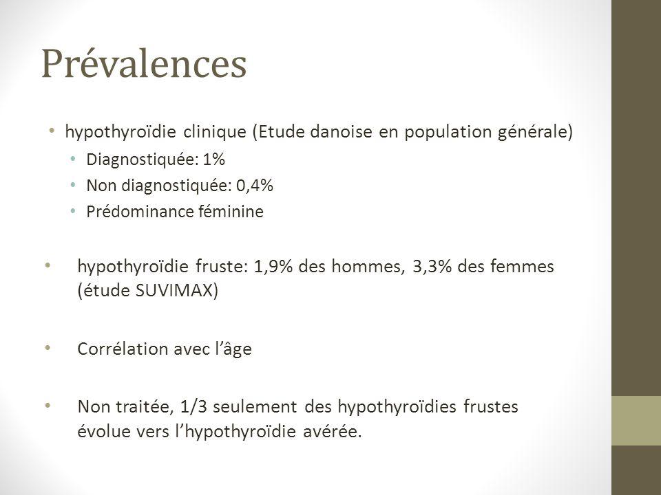 Prévalences hypothyroïdie clinique (Etude danoise en population générale) Diagnostiquée: 1% Non diagnostiquée: 0,4%