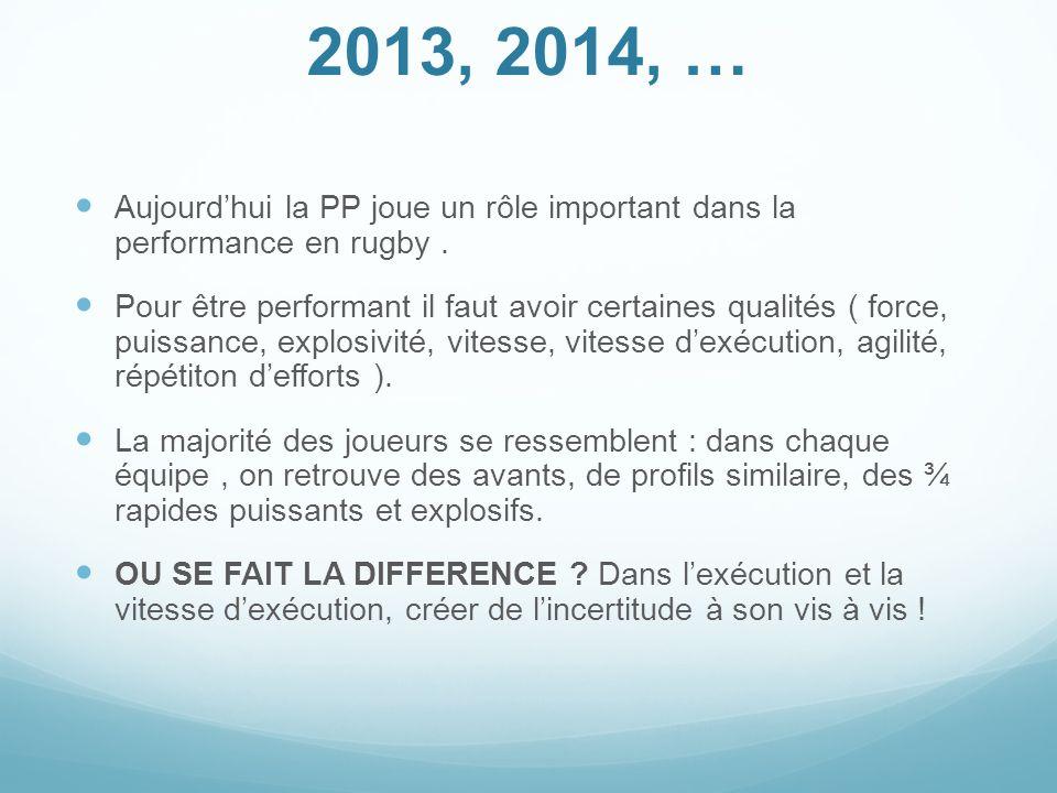 2013, 2014, … Aujourd'hui la PP joue un rôle important dans la performance en rugby .
