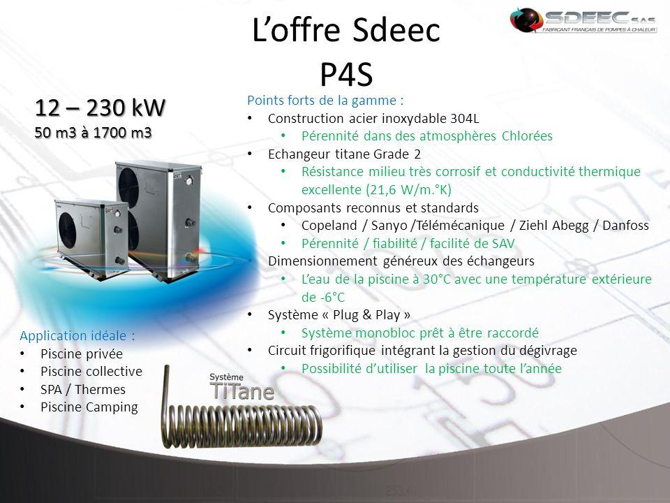 L'offre Sdeec P4S 12 – 230 kW 50 m3 à 1700 m3