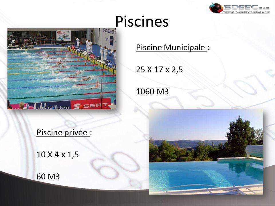 Piscines Piscine Municipale : 25 X 17 x 2,5 1060 M3 Piscine privée :