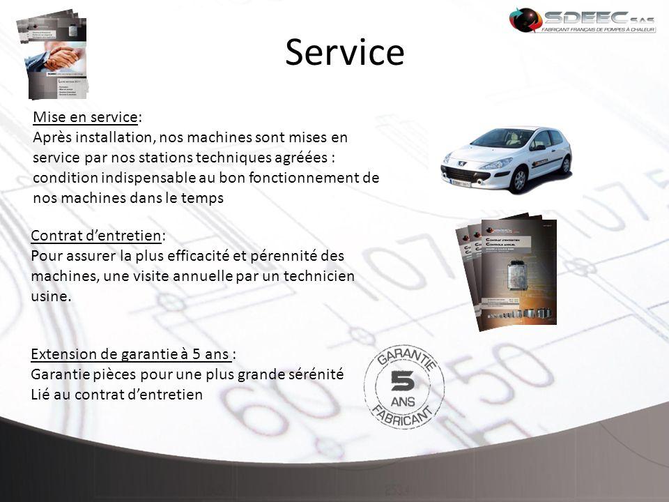 Service Mise en service: