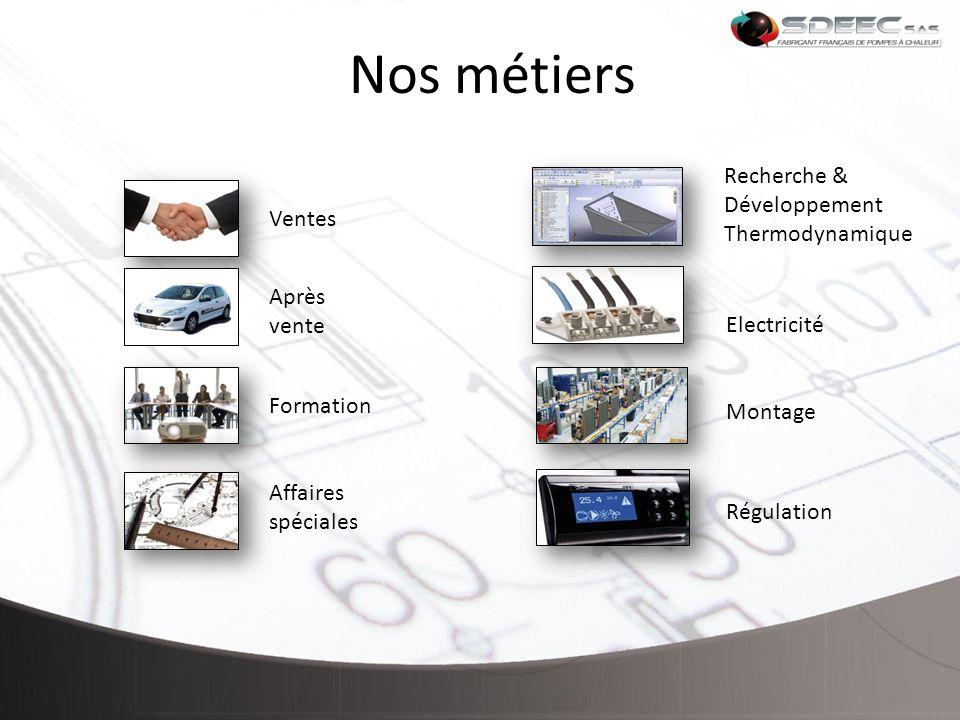 Nos métiers Recherche & Développement Thermodynamique Ventes
