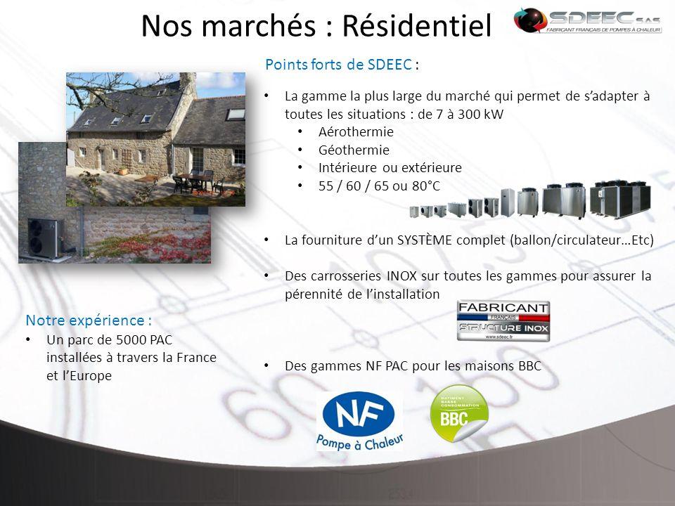 Nos marchés : Résidentiel