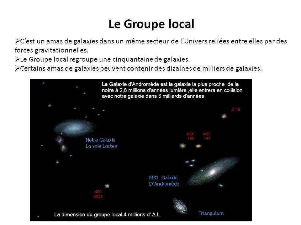Le Groupe local C'est un amas de galaxies dans un même secteur de l'Univers reliées entre elles par des forces gravitationnelles.