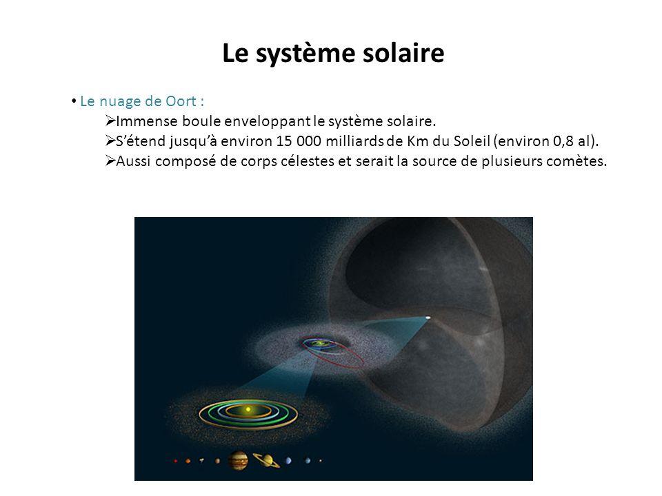 Le système solaire Le nuage de Oort :