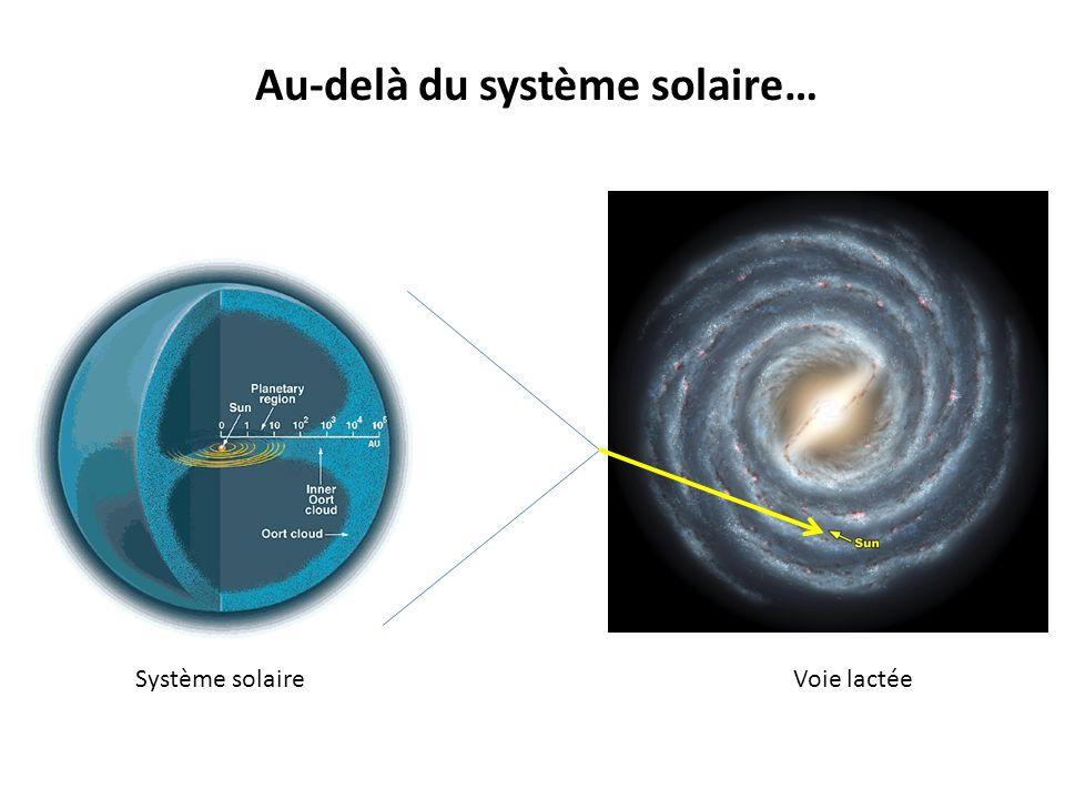 Au-delà du système solaire…