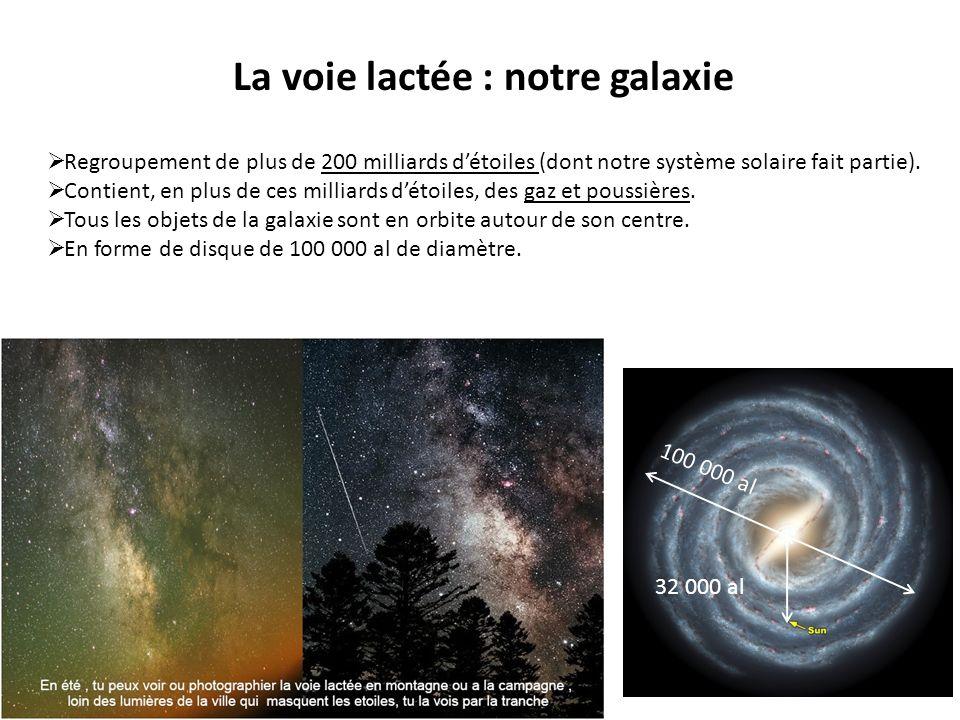 La voie lactée : notre galaxie