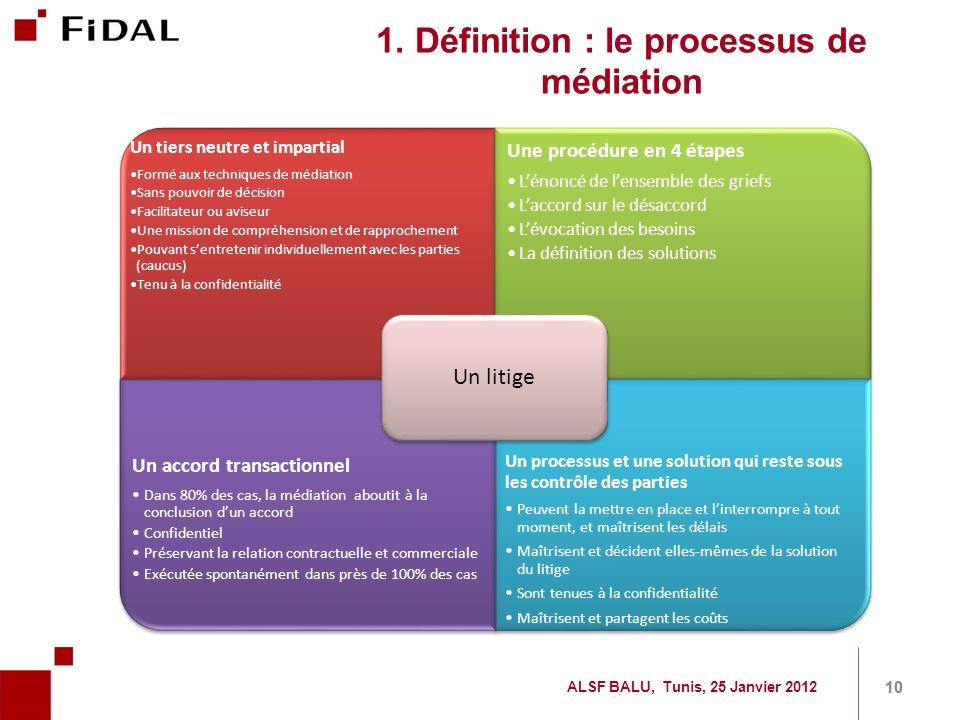 1. Définition : le processus de médiation