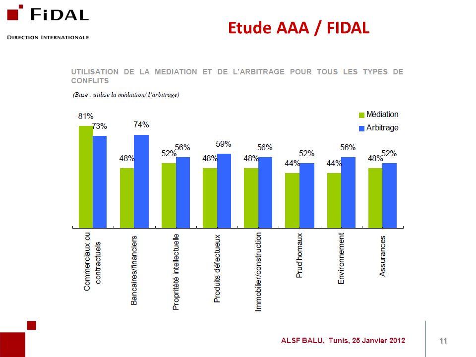 Etude AAA / FIDAL ALSF BALU, Tunis, 25 Janvier 2012 11