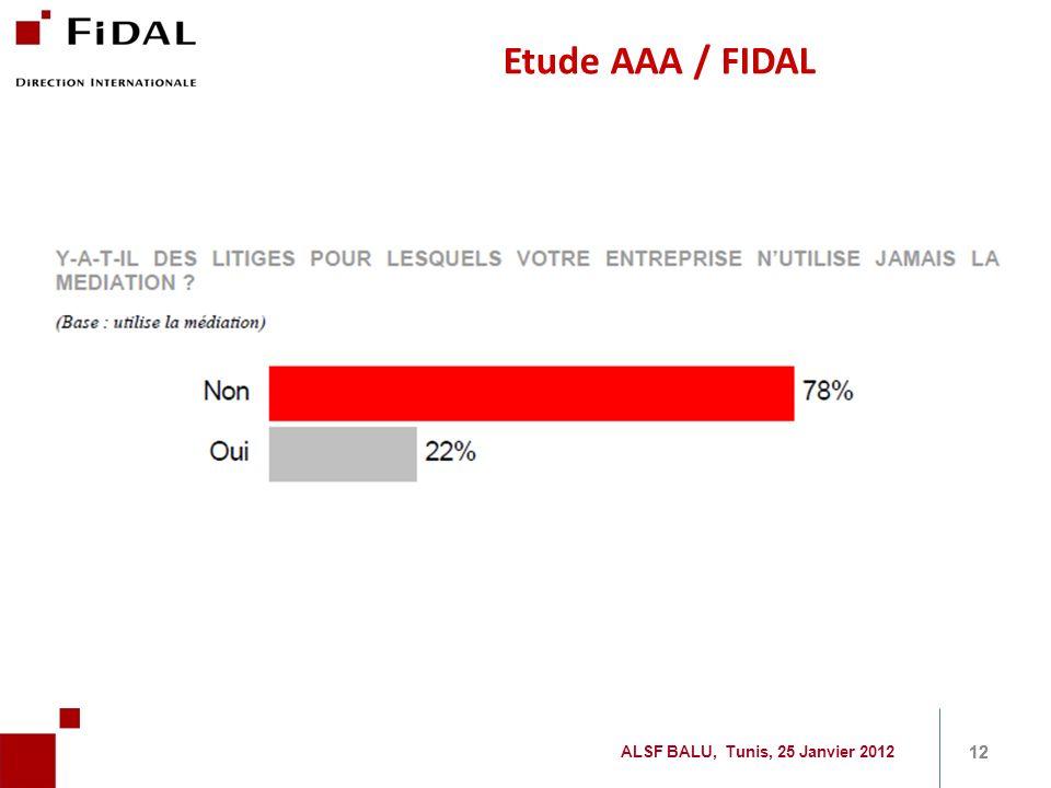 Etude AAA / FIDAL ALSF BALU, Tunis, 25 Janvier 2012 12