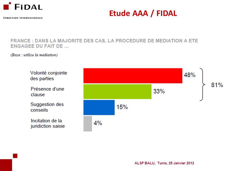 Etude AAA / FIDAL ALSF BALU, Tunis, 25 Janvier 2012