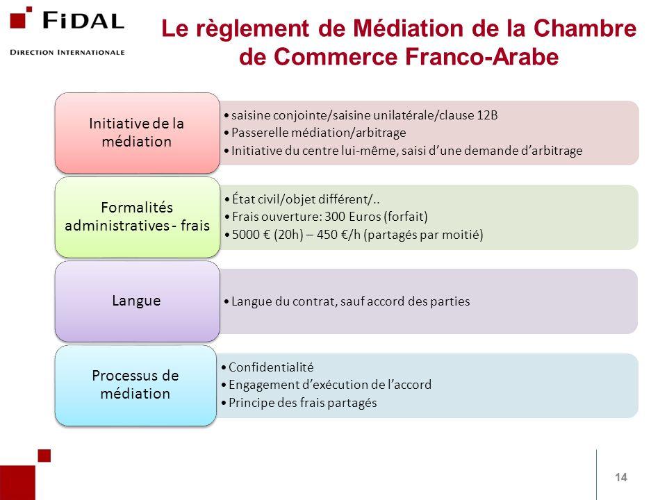 Le règlement de Médiation de la Chambre de Commerce Franco-Arabe