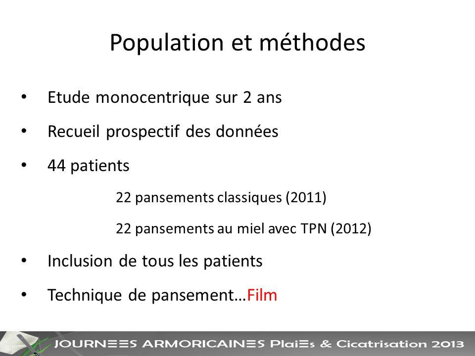 Population et méthodes