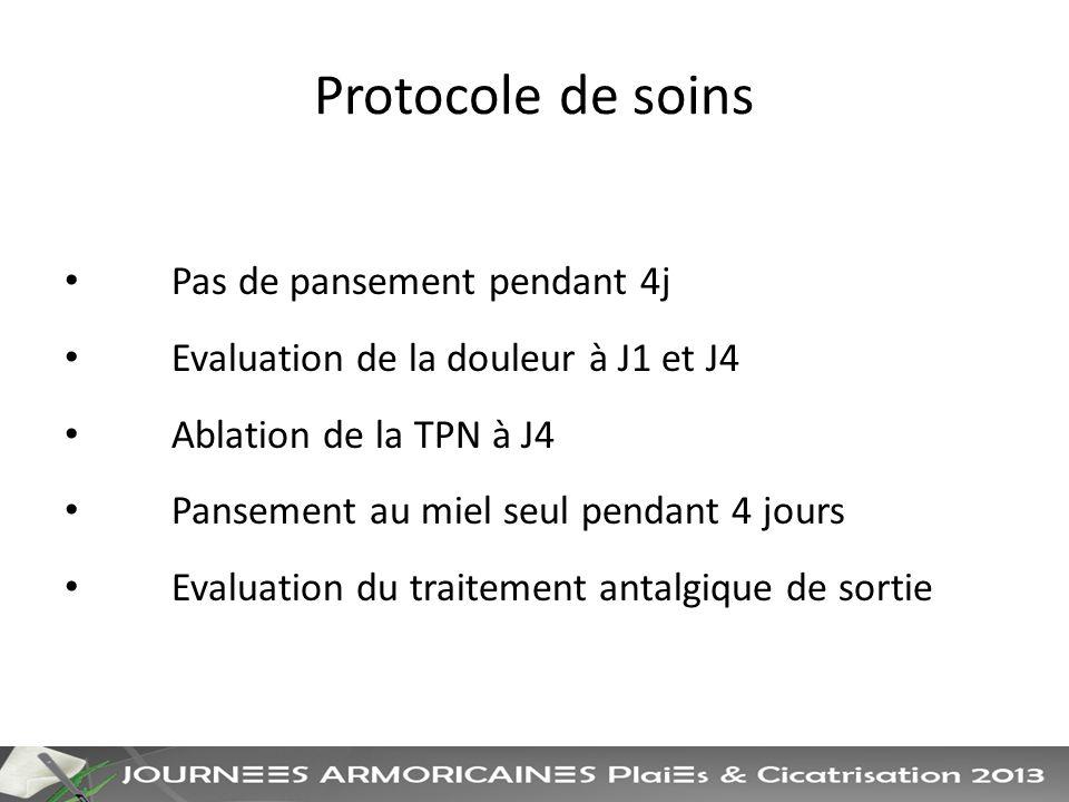 Protocole de soins Pas de pansement pendant 4j
