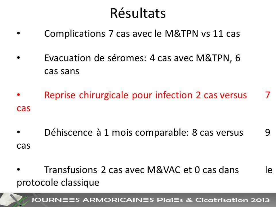 Résultats Complications 7 cas avec le M&TPN vs 11 cas