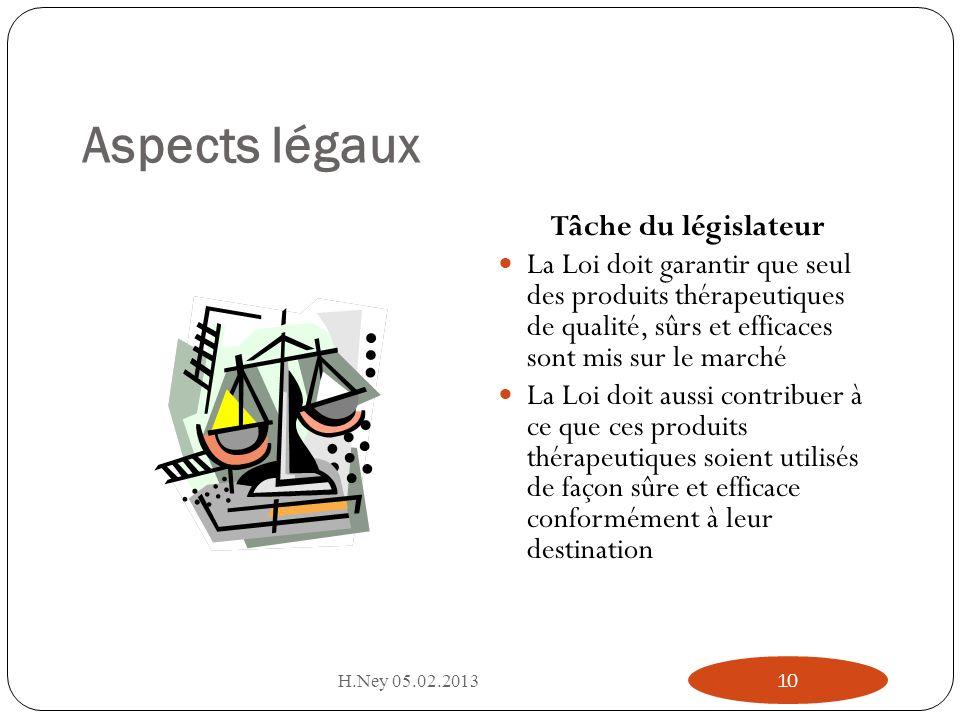 Aspects légaux Tâche du législateur