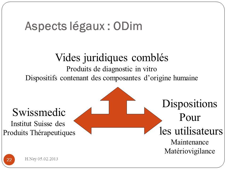 Aspects légaux : ODim Vides juridiques comblés Dispositions Pour