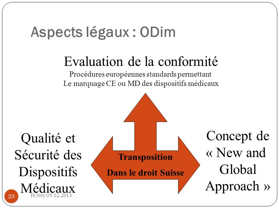Aspects légaux : ODim Evaluation de la conformité Concept de