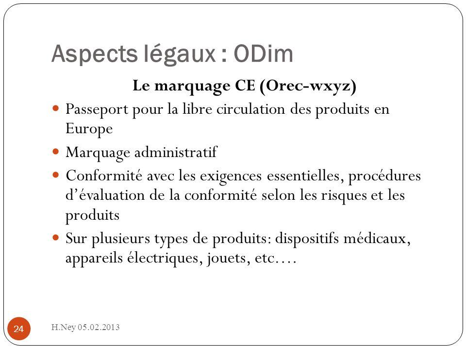 Le marquage CE (Orec-wxyz)