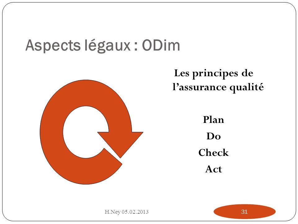 Les principes de l'assurance qualité