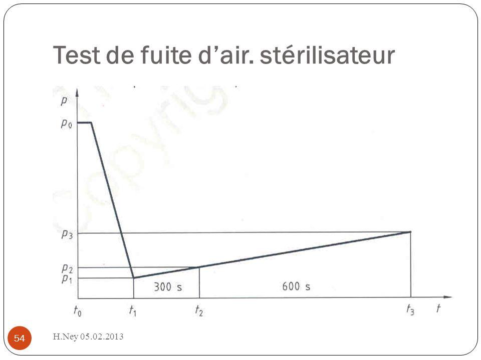 Test de fuite d'air. stérilisateur