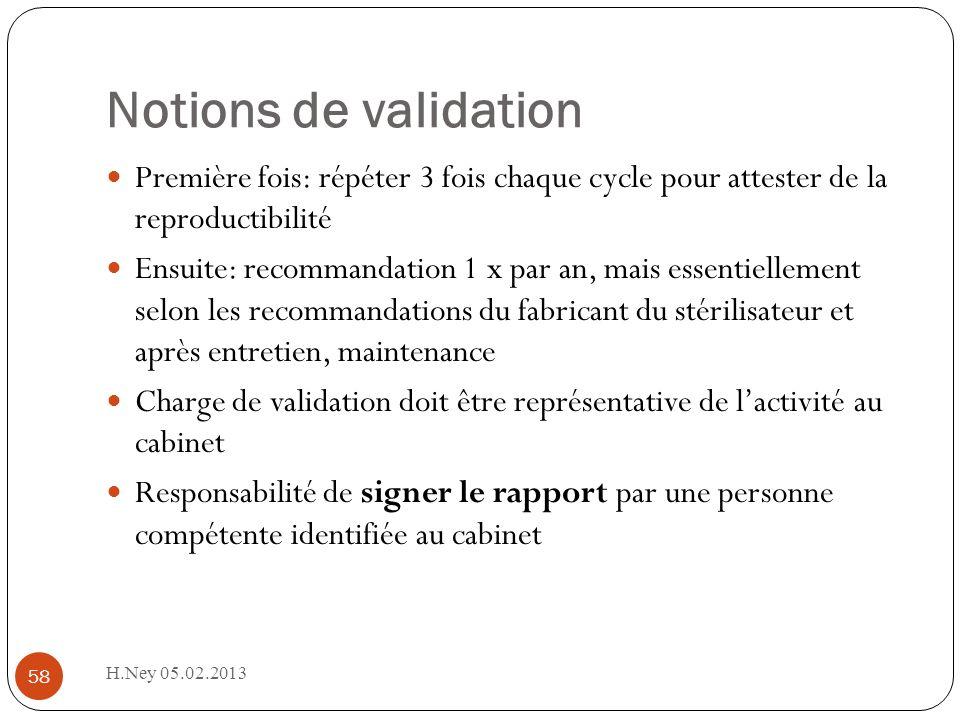 Notions de validation Première fois: répéter 3 fois chaque cycle pour attester de la reproductibilité.