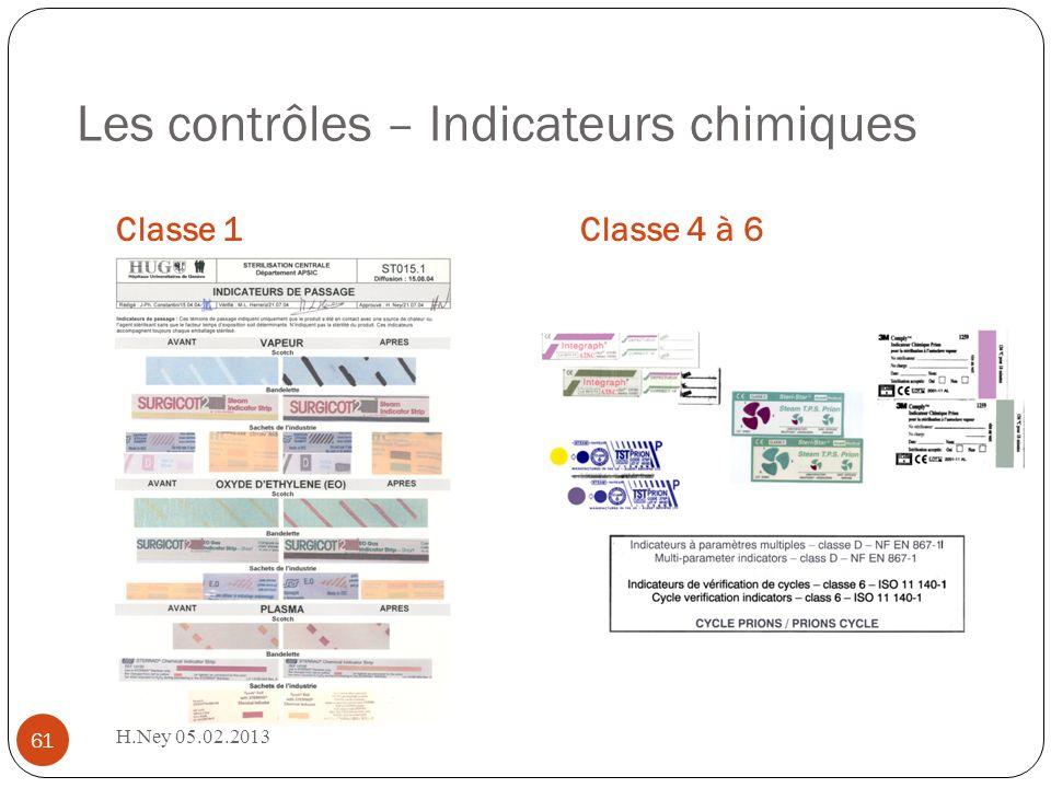 Les contrôles – Indicateurs chimiques
