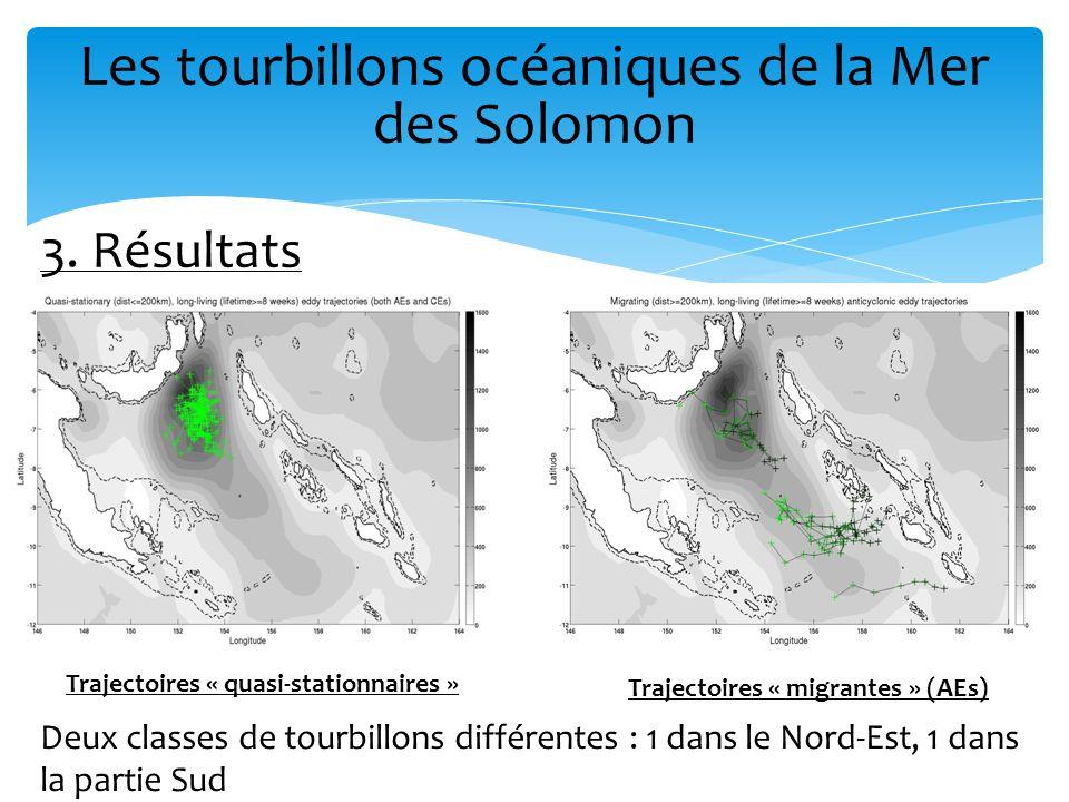 Trajectoires « quasi-stationnaires » Trajectoires « migrantes » (AEs)