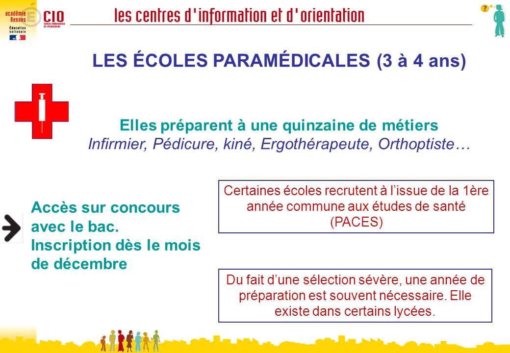 LES ÉCOLES PARAMÉDICALES (3 à 4 ans)